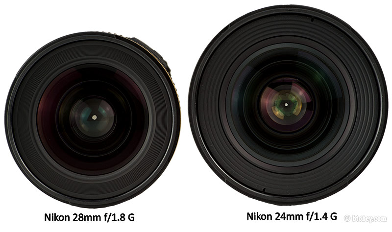 Nikon 28mm f/1.8G SIZE