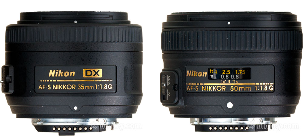 Nikon 35mm 1.8 Size Comparison
