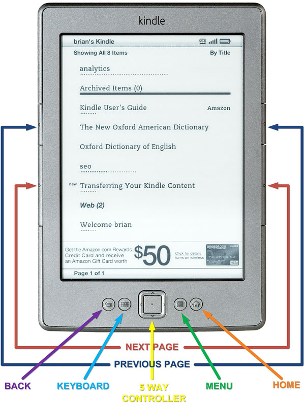 $79 Kindle 4 - Detailed Review